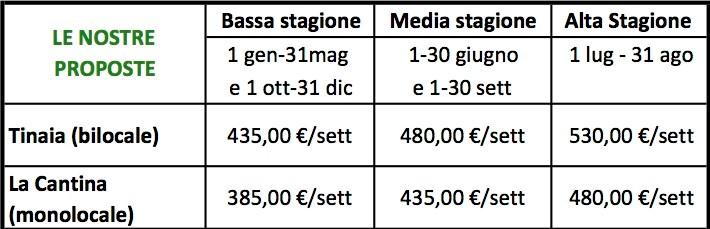 prezzi_17032017_it1-1